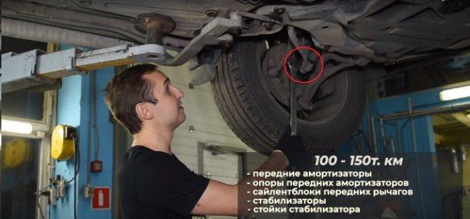 Стойки стабилизатора volvo xc90